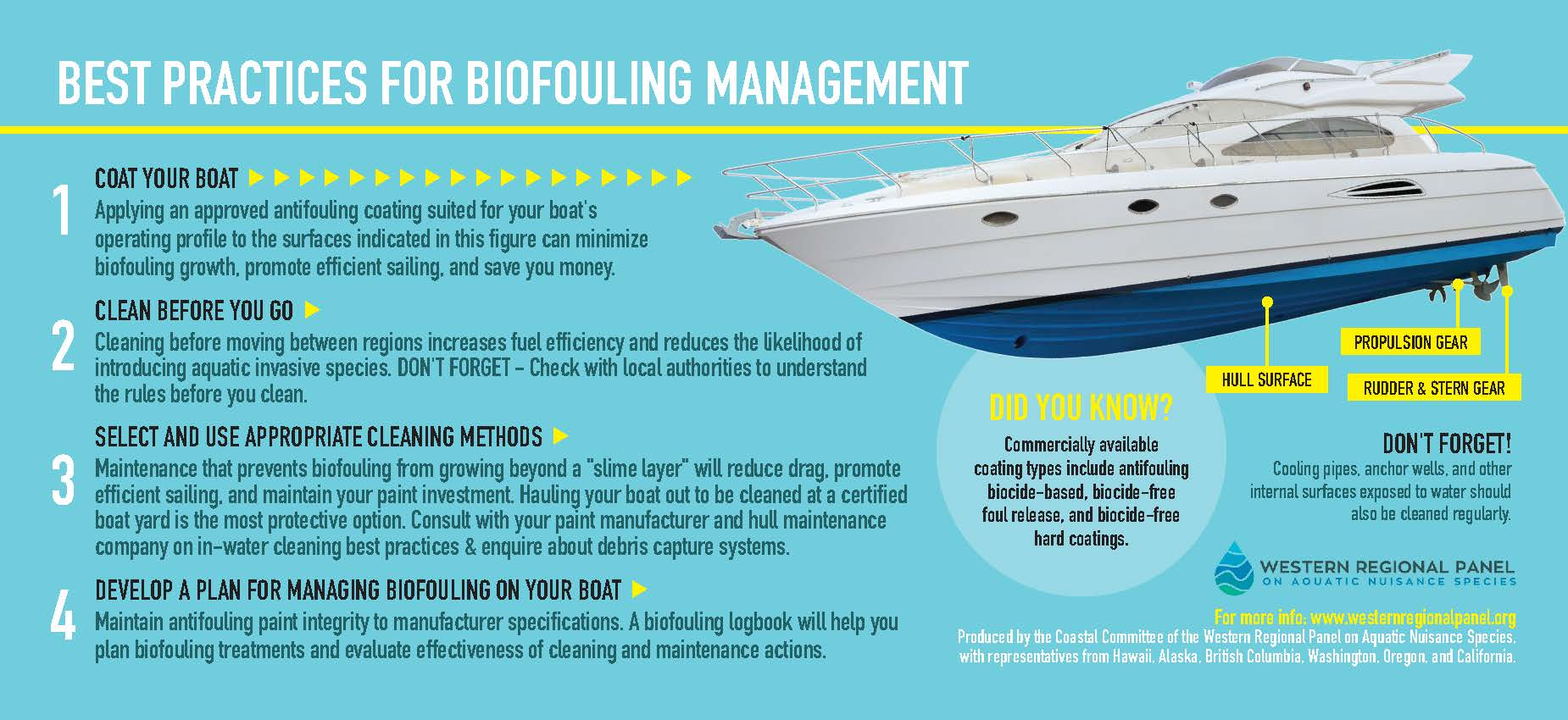 BiofoulingBestPractices_Handout_FINAL_Page_2